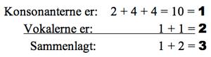 Konsonanterne og vokalerne sammenlagt