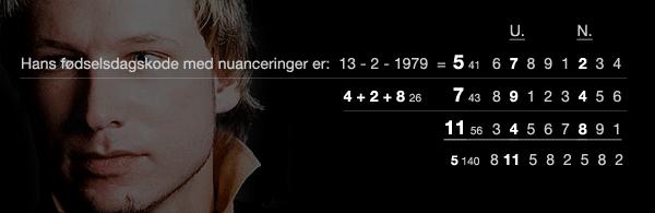 Anders Breivicks fødselsdagskode
