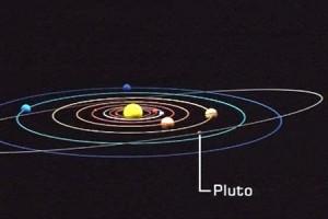 Planeten Pluto i vores solsystem